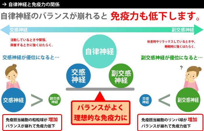 医療関係者向けTOP|がん免疫.jp Immuno-Oncology